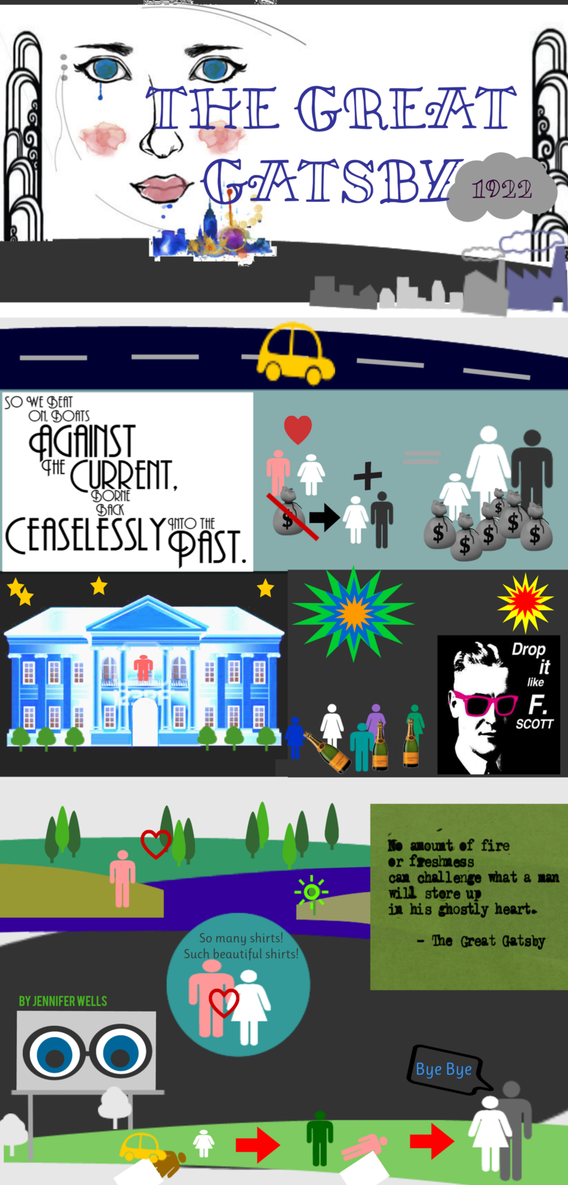 Gatsby Infographic